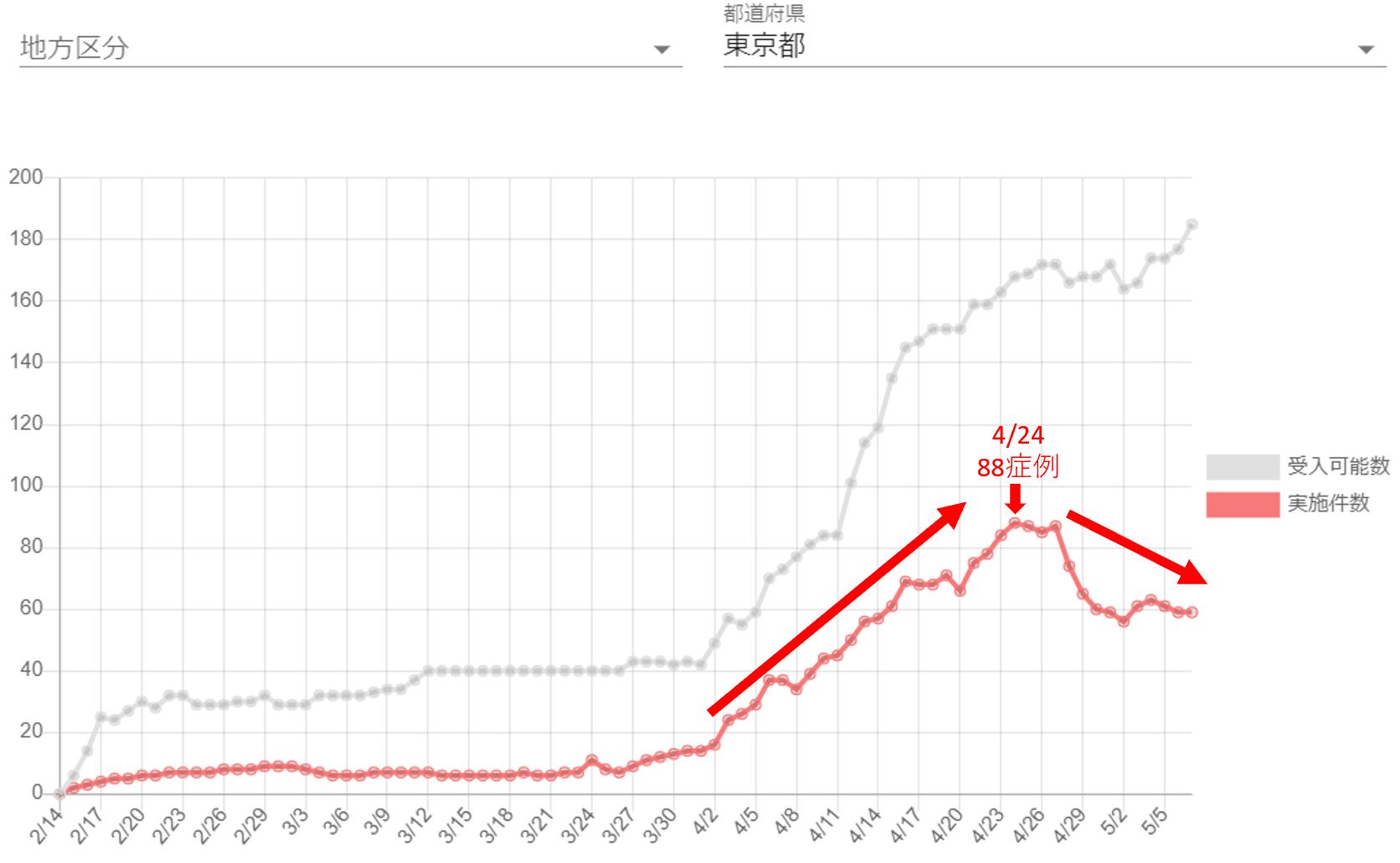 日本 人工 呼吸 器 数